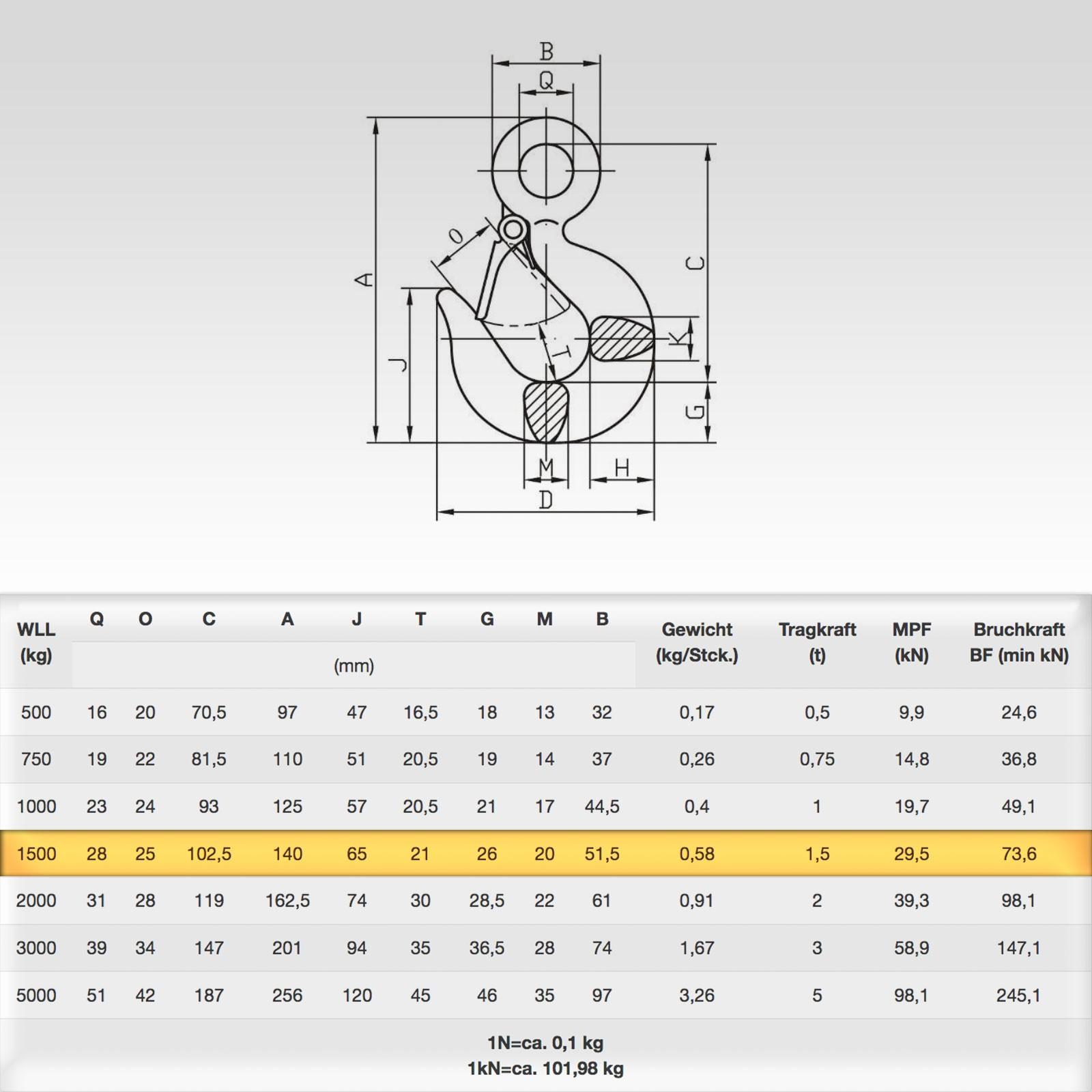Fantastisch Stromlaufplan Des Anhängerbatterietrennschalters ...